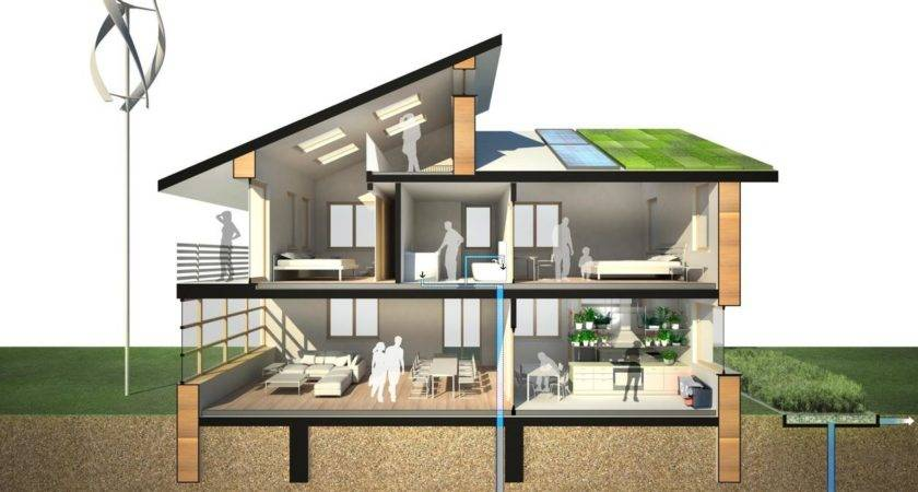 Should Your Next Move Eco Home Ecohustler