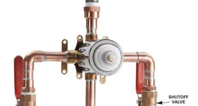 Shower Faucet Installation Handyman