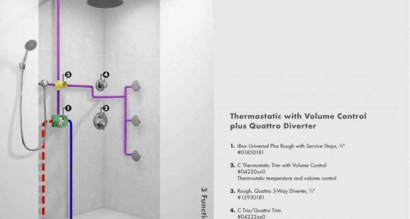 Shower Plumbing Body Sprays Steam Generators More