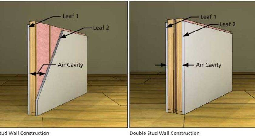 Significance Air Cavity Depth Triple Leaf Effect