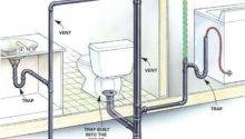 Signs Poorly Vented Plumbing Drain Lines Construction