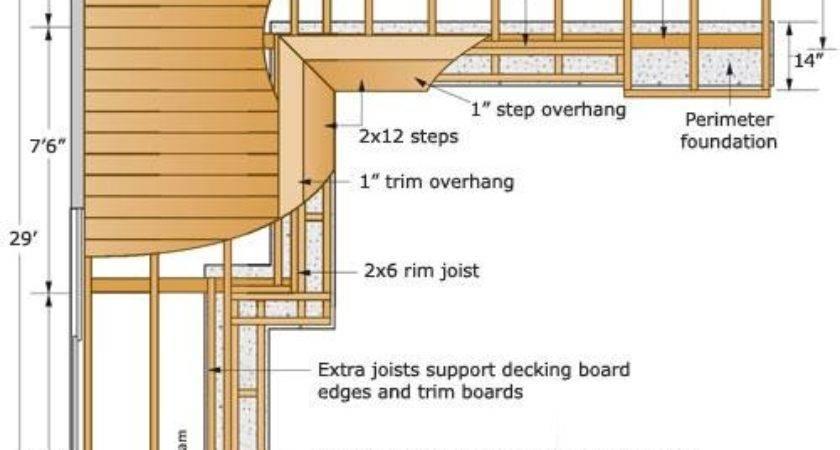 Simple Deck Plans Arbor Construction