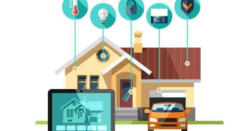 Smart Home Security Options Your Mobile
