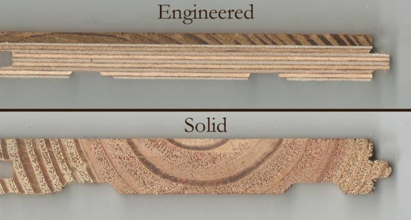 Solid Engineered Wood Flooring Woodfloors