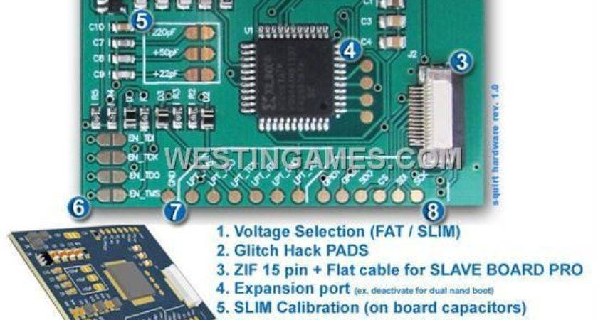 Squirt Coolrunner Glitch Jtag Board Xbox Hack