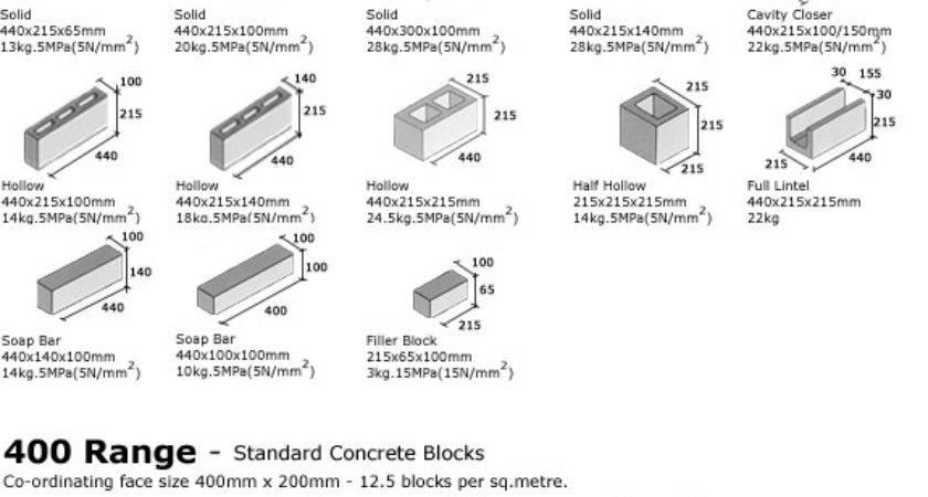 Standard Concrete Block Sizes Elec Intro Website