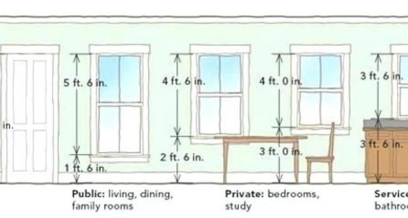 Standard Window Sizes Aeroc Club