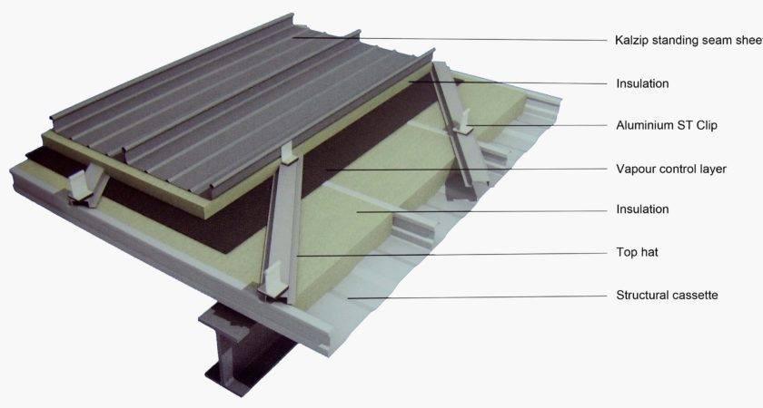 Standing Seam Metal Roof Over Deck