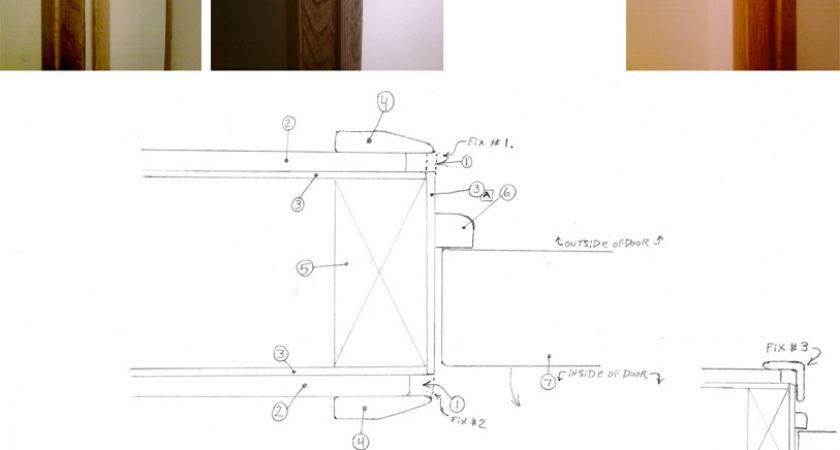 Sticks Stones Drywall Tips Mobile Homes Wood