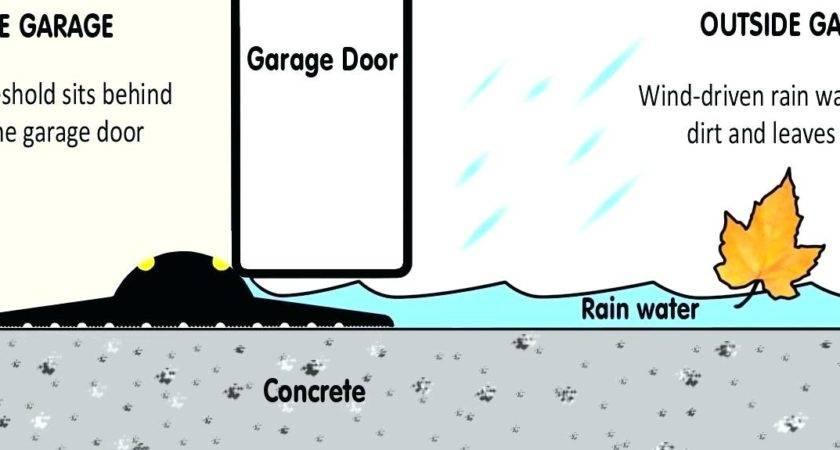 Stop Water Coming Under Door Garage Seal
