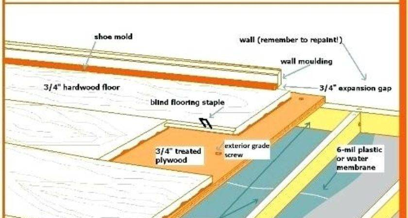 Subfloor Thickness