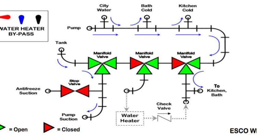 Suburban Wiring Diagram Get