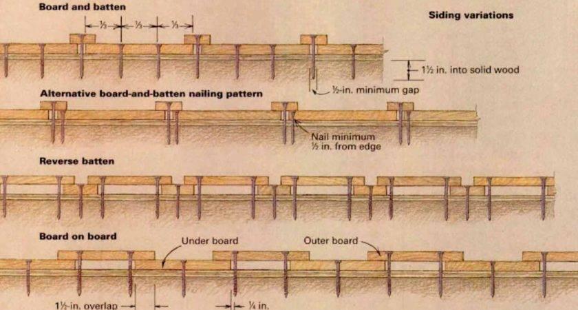There Many Ways Nail Board Batten Siding Here