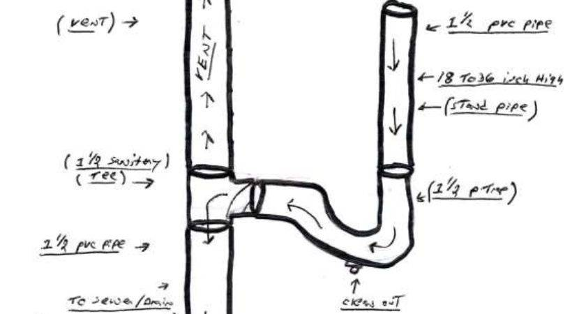 Toilet Plumbing Vent Think Stack