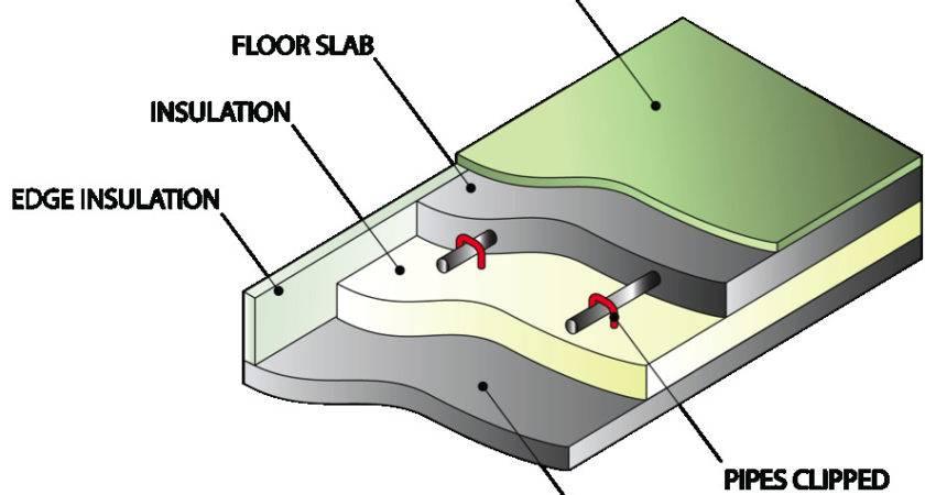 Underfloor Heating Floor Construction
