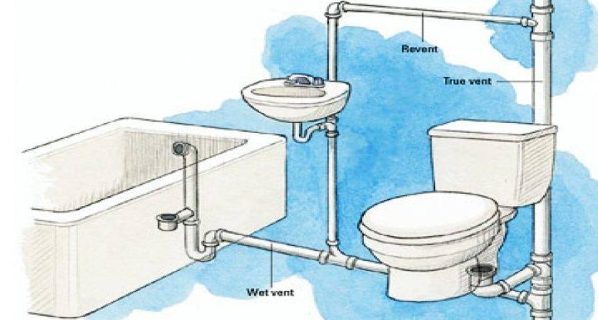 Vent Pipe Bathroom Sink Drain