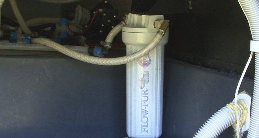 Water Filtration Important