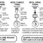 Water Supply Line Types
