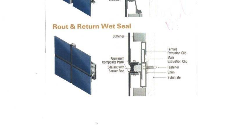 Wespol Construction Metal Distributors Llc Composite