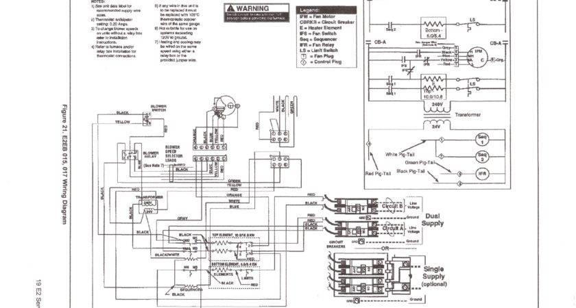 Wiring Diagram Coleman Electric Furnace