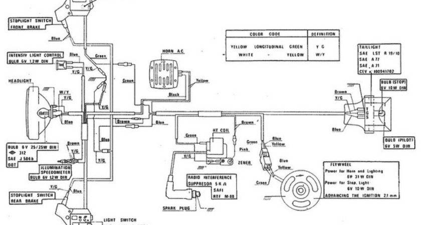 Wiring Diagrams Mobile Homes Diagram