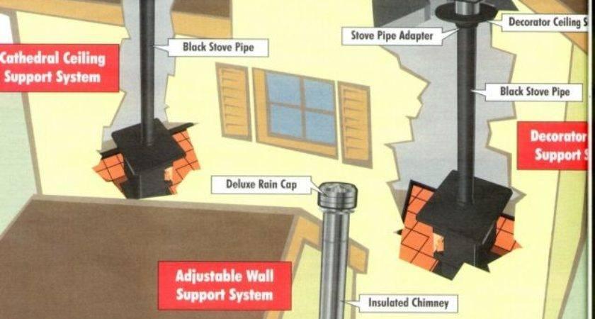 Woodburningstoveinstallationdiagram Fireplac