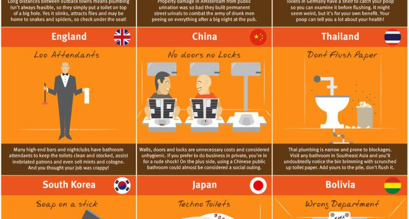 World Weirdest Toilets Infographic Matador Network